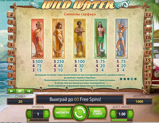 Wild Water Ігровий автомат